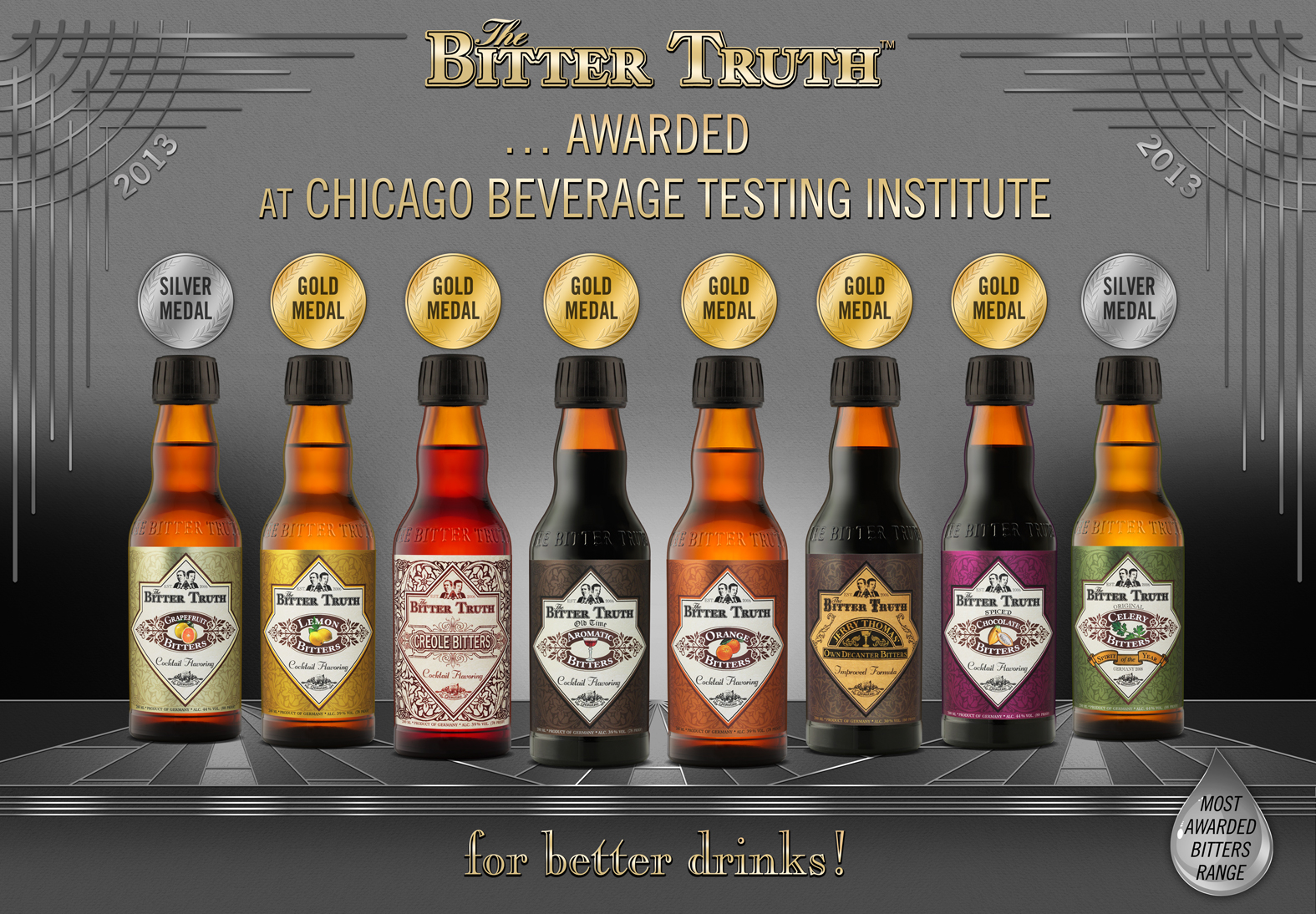 The Bitter Truth wins Gold & Silver Medals at Chicago Beverage Testing Institute